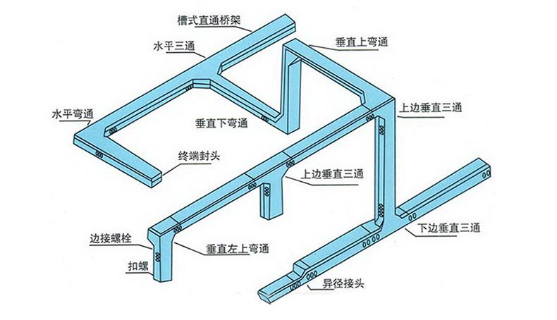 电缆桥架弯头种类结构图